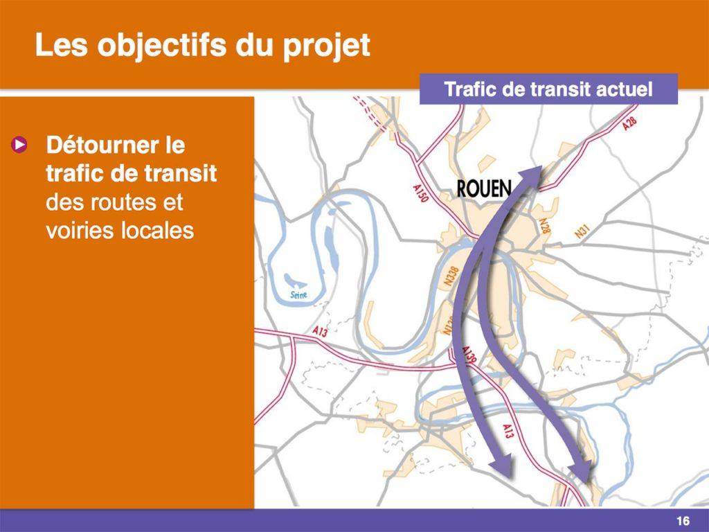 le trafic de transit selon la Dreal