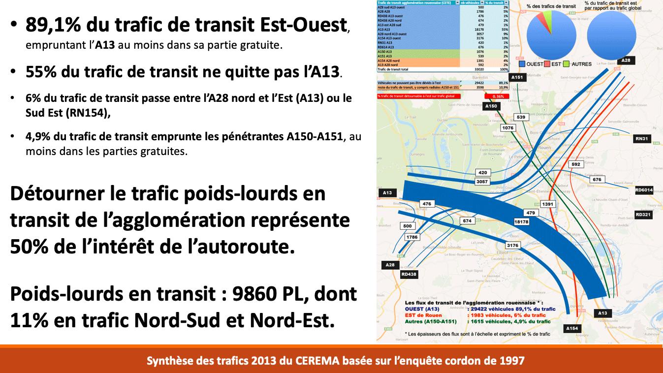 Le contournement Est délesterait 0,08% du trafic de l'aire urbaine